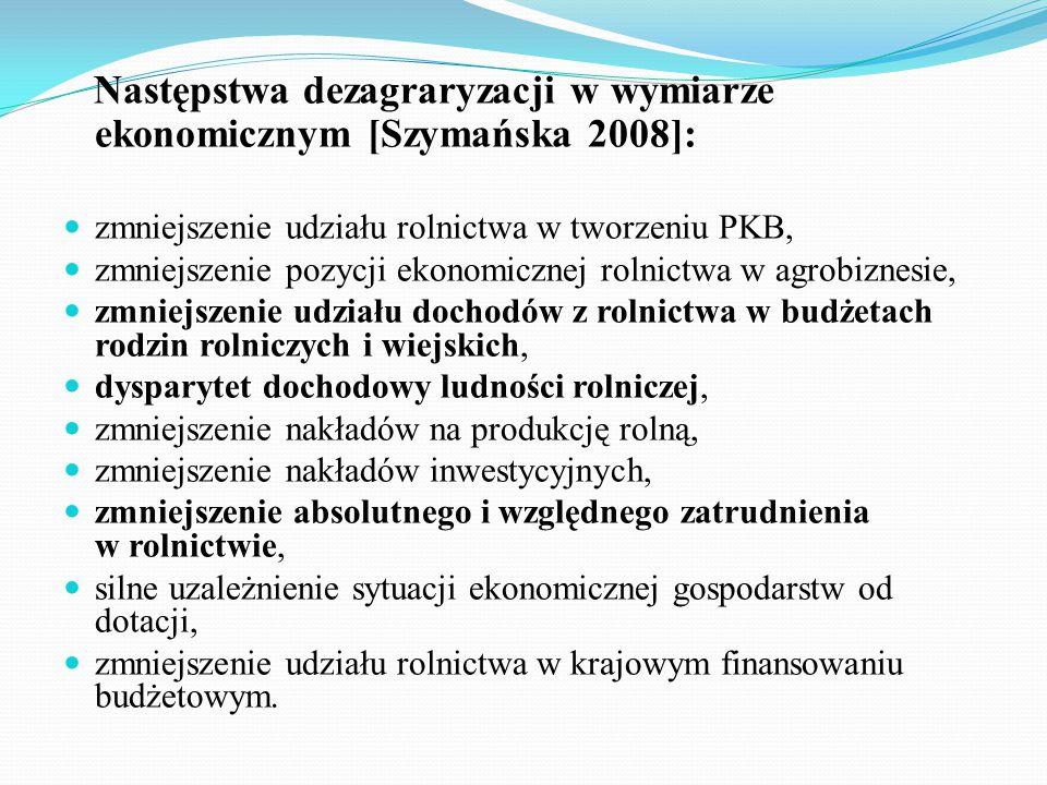 Następstwa dezagraryzacji w wymiarze ekonomicznym [Szymańska 2008]:
